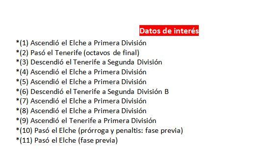 Elche3