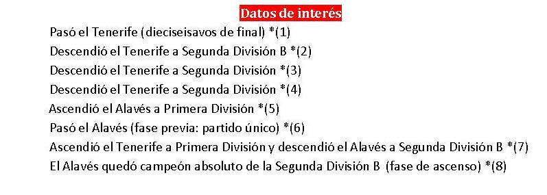 Alaves22