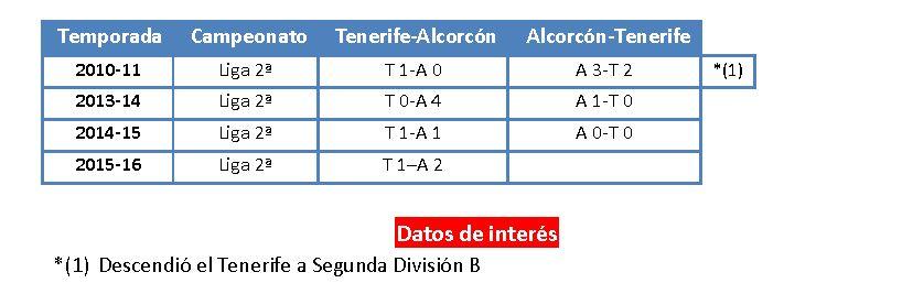 alcorcon51
