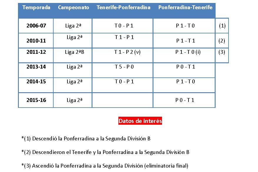 ponferradina6