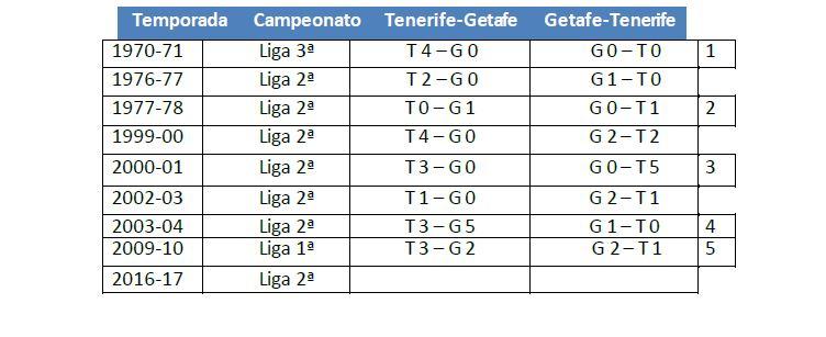 getafe1