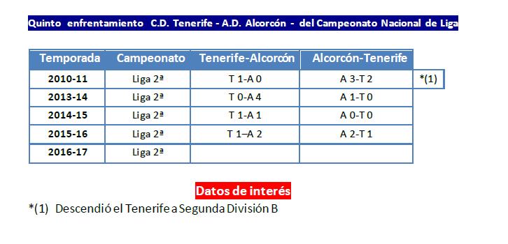 alcorcon-16-17a